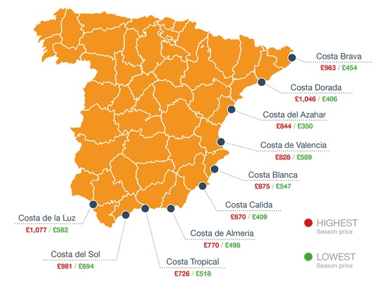 Best Dates to Book Your Spanish Summer Holiday map pounds