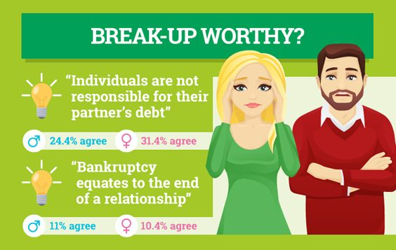 How Does Money Impact our Relationships break up worthy