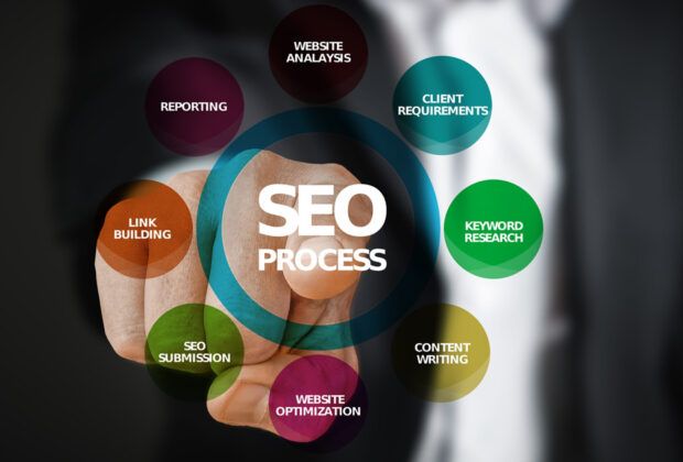 How a Good SEO Strategy Can Help Businesses Through – and Beyond – the Pandemic main