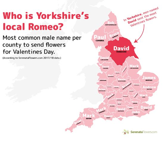 Most Romantic Men in Yorkshire Revealed infographic