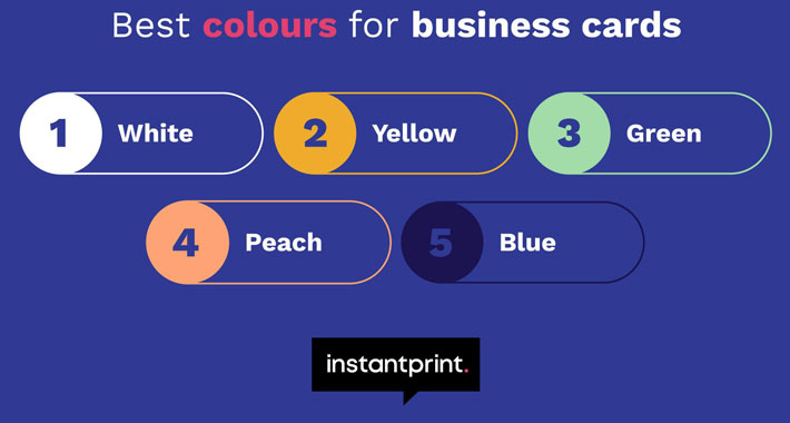 Rotherham-Based Instantprint Reveal the Perfect Business Card colours