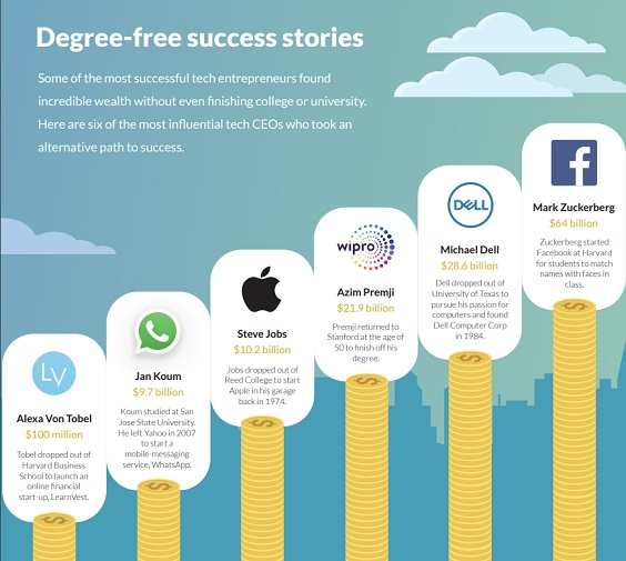 Skills Beat Degrees for IT Career Success facebook