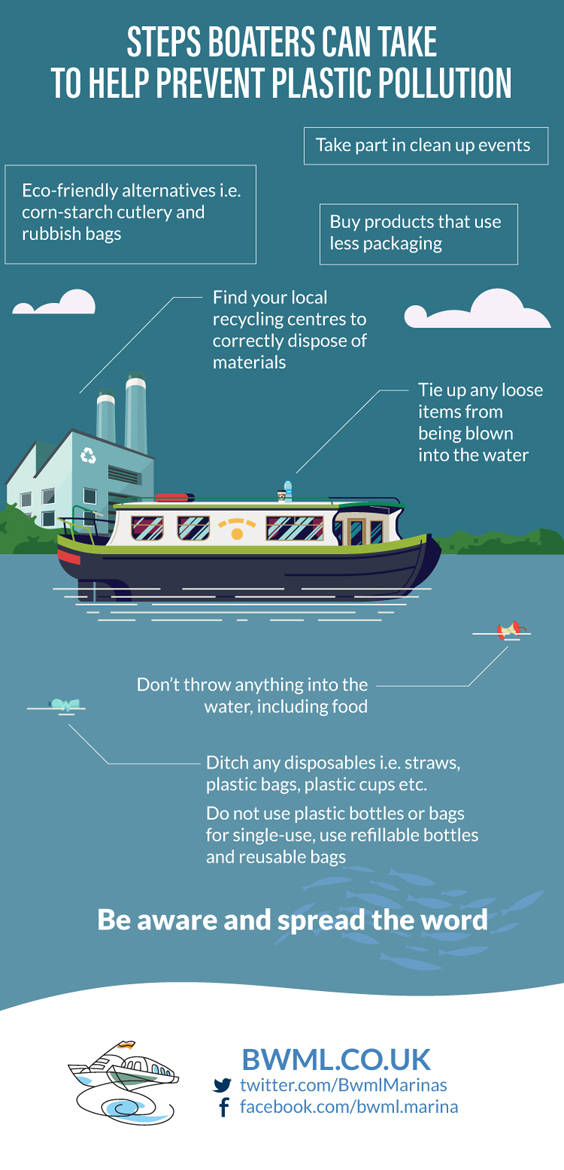 preventing plastic pollution in our waterways 1
