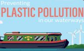 preventing plastic pollution in our waterways header